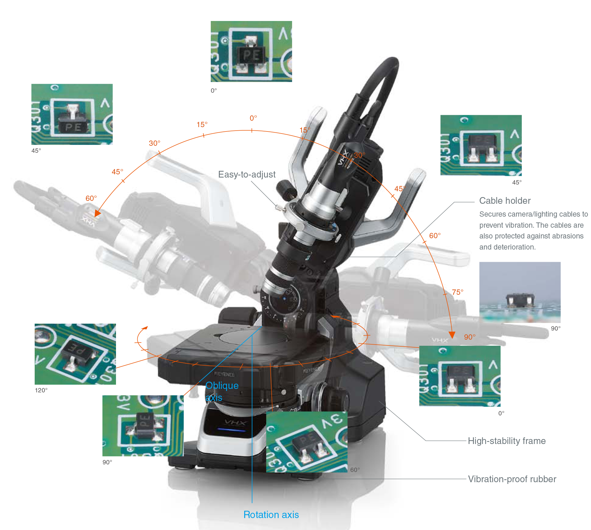 Keyence_digital_microscope_vhx_5000_features_Free_angle_observation_system