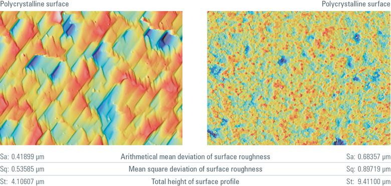 www_microsystemy_ru_articles_3D_Surface_Measurement
