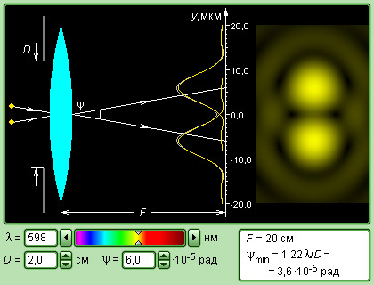 articles_Diffraction_limit_of_resolution_of_optical_tools